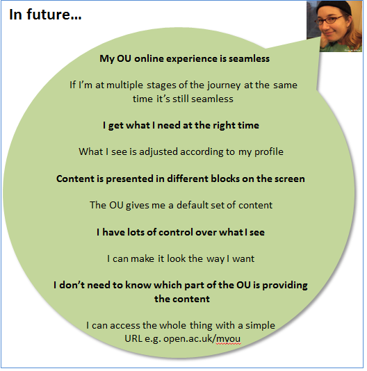 Future vision for MyOU:  My OU online experience is seamless. If I'm at multiple stages of the journey at the same time it's still seamless. I get what I need at the right time.What I see is adjusted according to my profile.Content is presented in different blocks on the screen.The OU gives me a default set of content. I have lots of control over what I see. I can make it look the way I want.I don't need to know which part of the OU is providing the content.I can access the whole thing with a simple URL e.g. open.ac.uk/myou